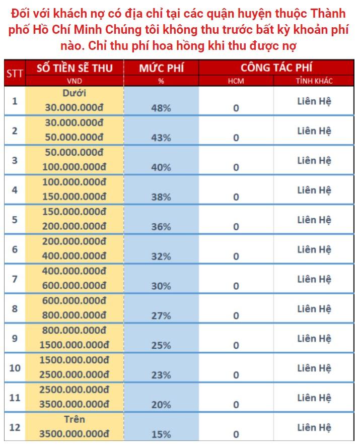 bảng giá mua bán nợ thuê